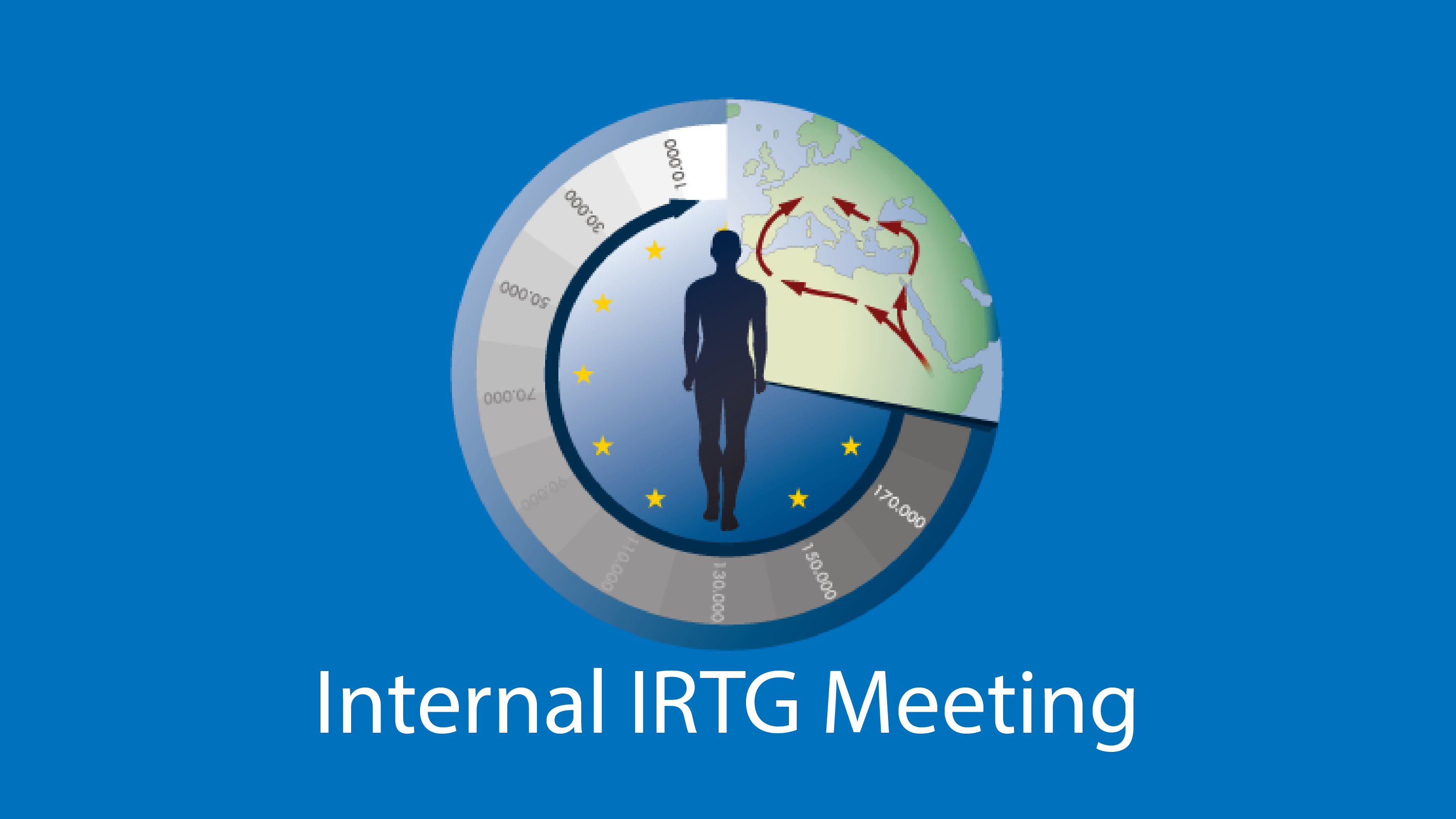 IRTG_internal_meeting
